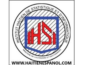 """Parálisis del IHSI, el Ministerio de Hacienda Promete """"Resolver el Problema lo Antes Posible"""